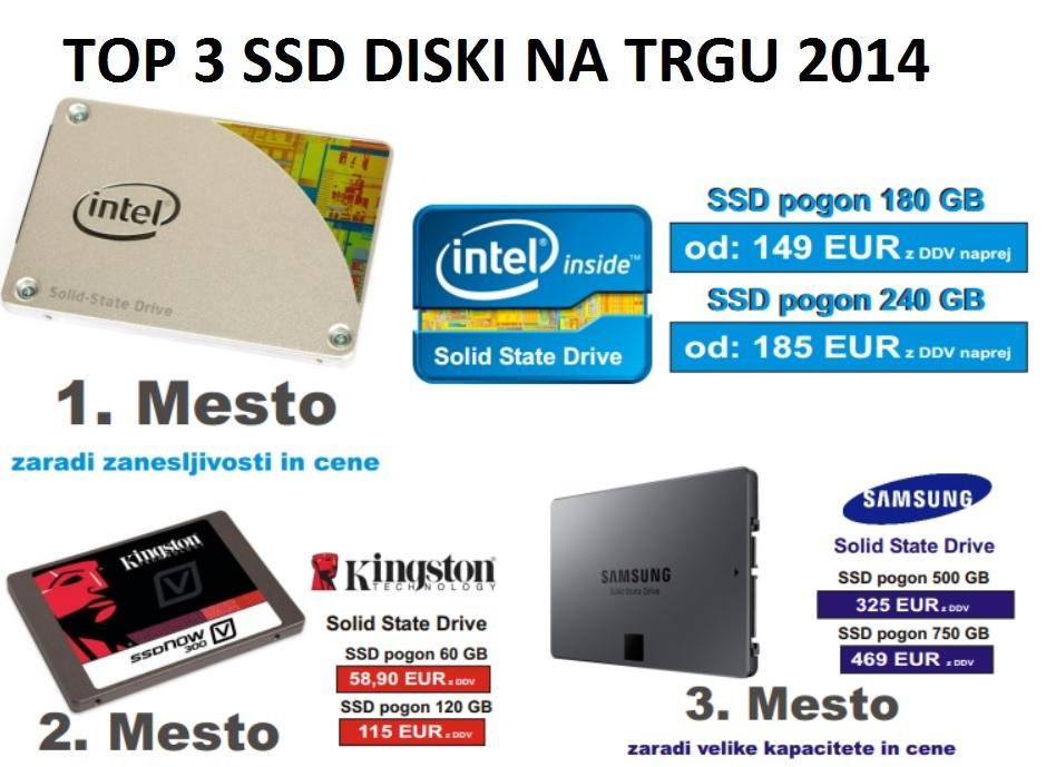 Ocena top 3 ponudnikov SSD diskov je opravljena na podlagi več 100 prodanih kosov v obdobju 2 let!