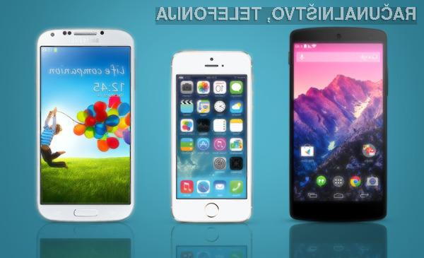 """Uporabniki Applovih pametnih mobilnih telefonov onkraj luže so """"dokazano"""" pametnejši in bogatejši od tistih, ki prisegajo na Android."""