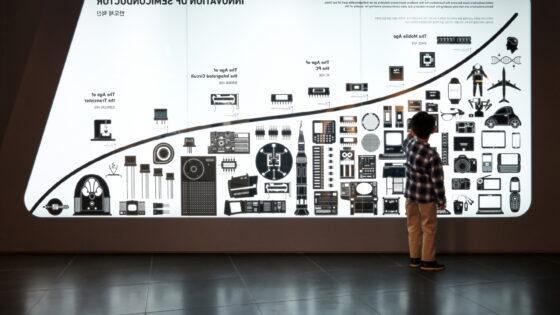 Samsungov muzej inovacij o zgodovini in prihodnosti odkritij v elektroniki