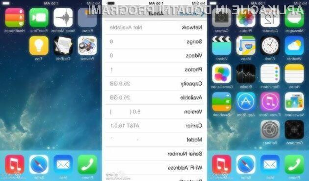 Večopravilnost v mobilnem operacijskem sistemu iOS 8 naj bi občutno povečalo produktivnost in izboljšalo uporabo možnosti povleci-in-spusti.