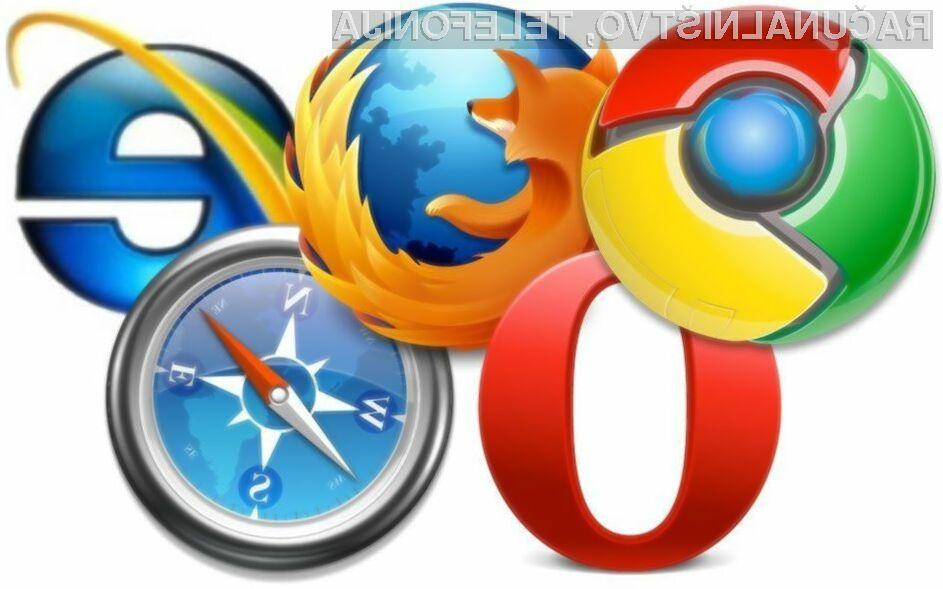 Google Chrome je med spletnimi deskarji iz dneva v dan bolj priljubljen!