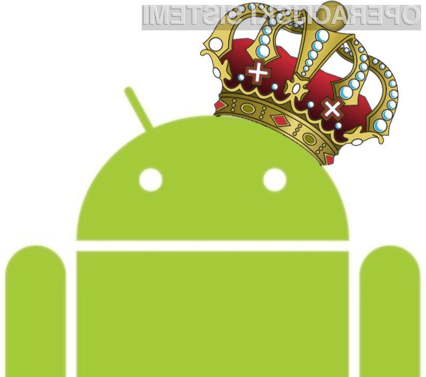 Mobilni operacijski sistem Android trenutno skupno obvladuje kar 85 odstotkov tržišča mobilnikov.