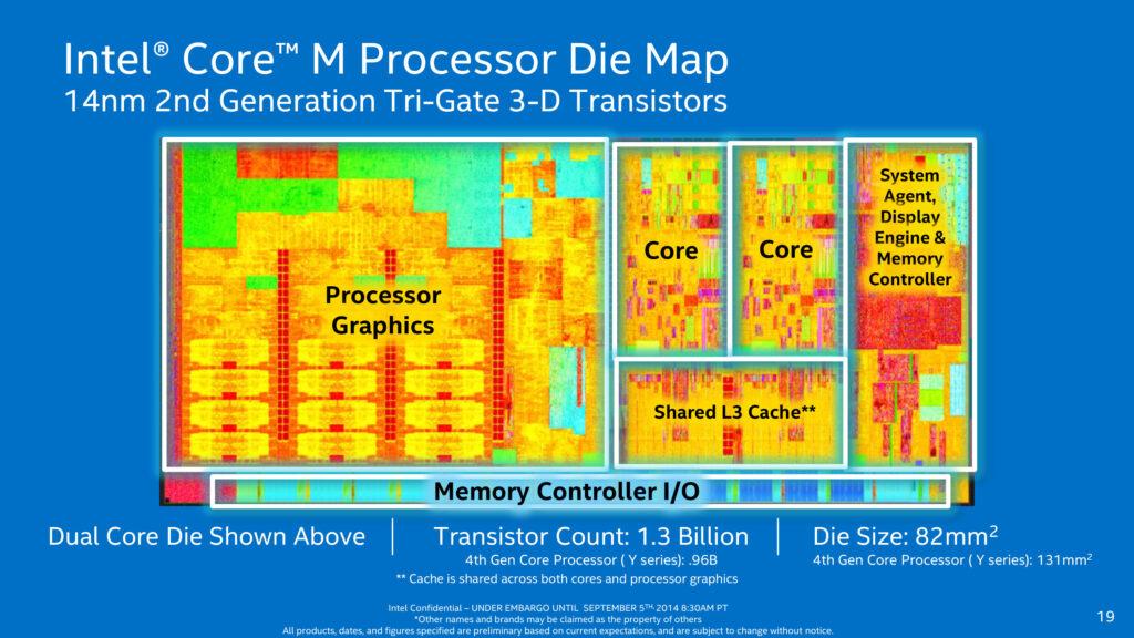 Prvi procesor na svetu, ki temelji na 14-nanometrski tehnologiji