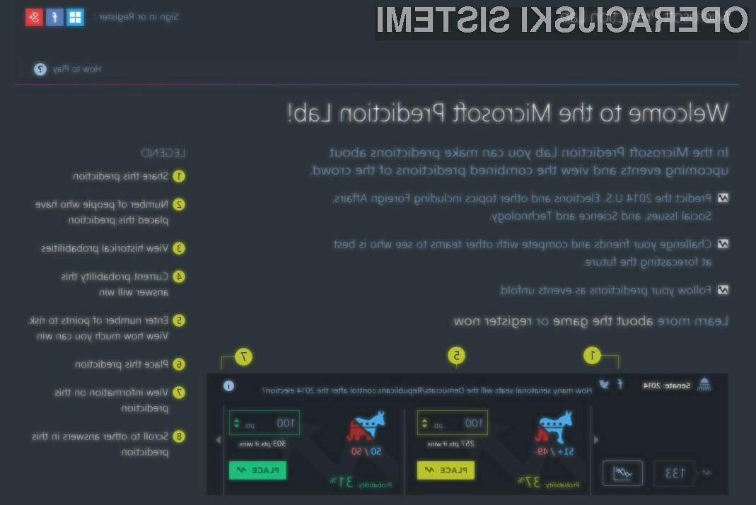 Spletno orodje Prediction Lab za napovedovanje prihodnosti se je v praksi že izkazalo za relativno zmogljivo.