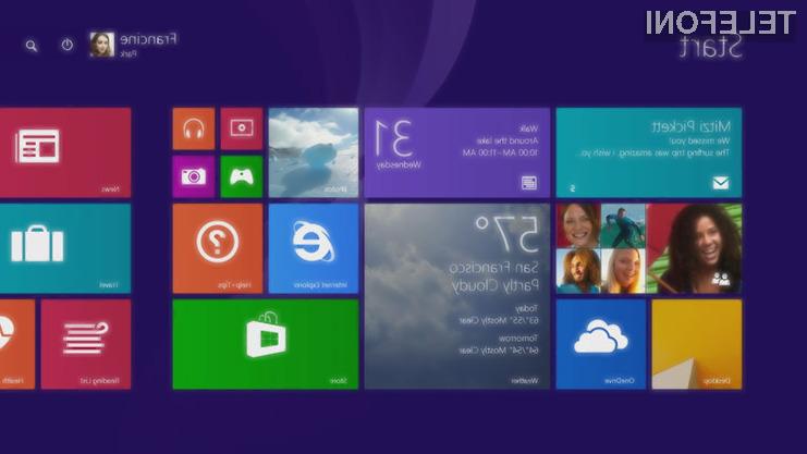 Uporabniki operacijskega sistema Windows 8.1 so prejeli že tretji paket posodobitev!