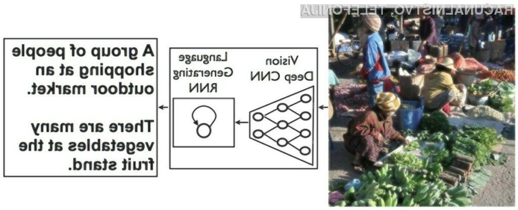 Novi Googlov algoritem samodejno prepozna predmete na slikah in jih samodejno opiše v naravnem jeziku.