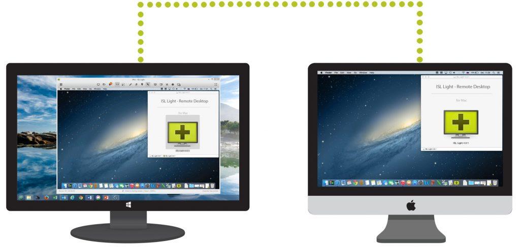 Upravljanje oddaljenega računalnika Mac Pro z ISL Light 4