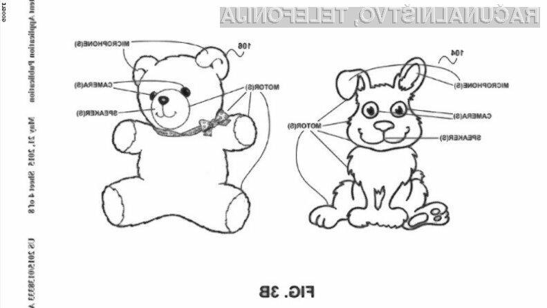 Pametne plišaste igrače podjetja Google bodo namenjene tako otrokom kot odraslim!