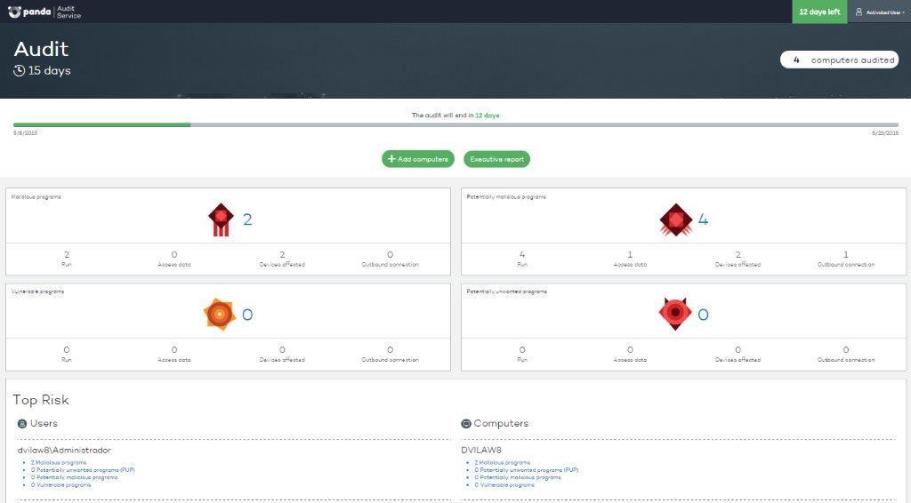 Panda Security revidira stopnjo tveganja aplikacij in uporabnikov