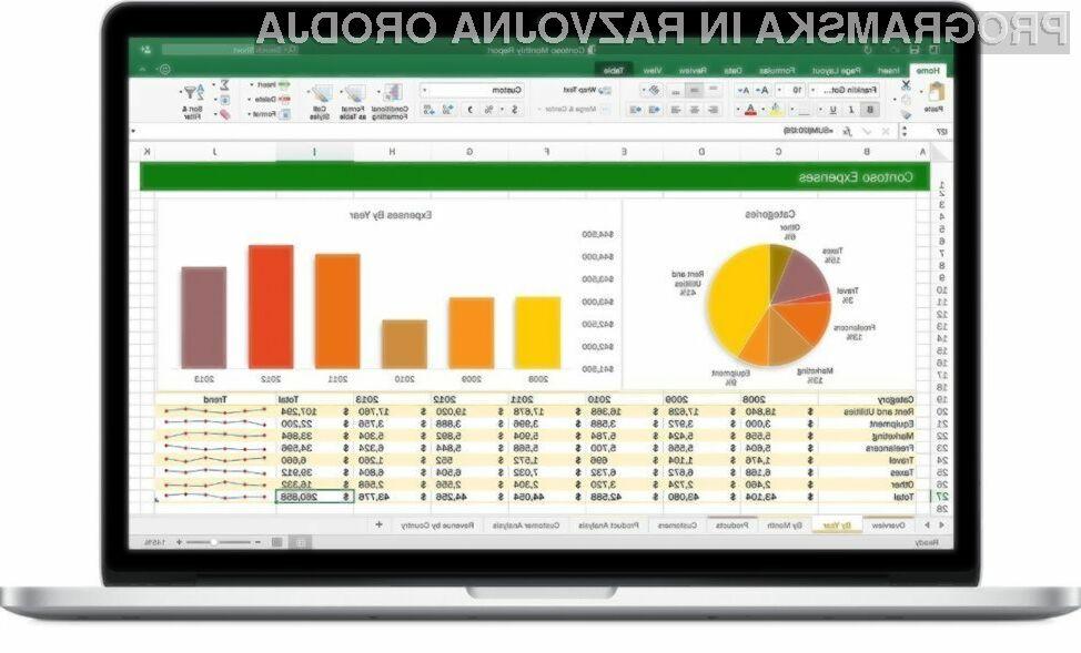 Novi pisarniški paket Microsoft Office 2016 for Mac ponuja prav vse kot različica za Windows.
