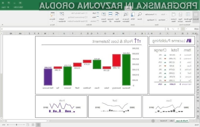Office 2016 prilagojen Windowsu 10!