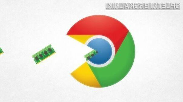 Novi Google Chrome je prijaznejši do sistemskega pomnilnika!