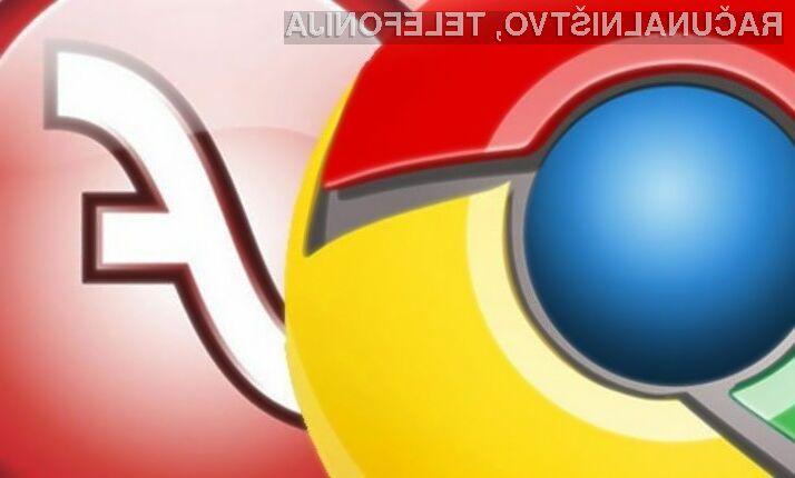 Novi Chrome ne bo več podpiral oglasov Flash!
