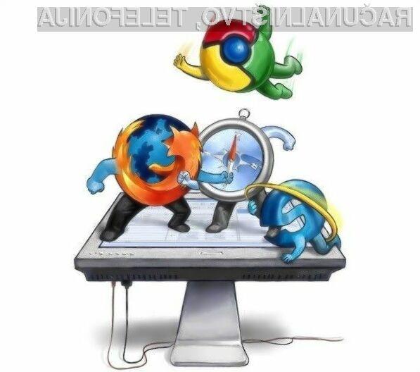 Google Chrome pridobiva nove uporabnike interneta kot za stavo!