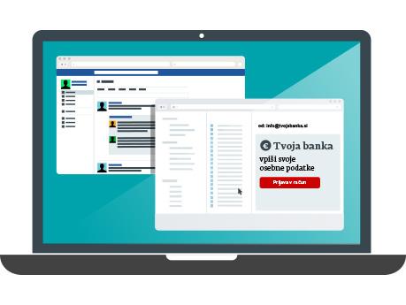 Moderna zaščita za delo na spletu
