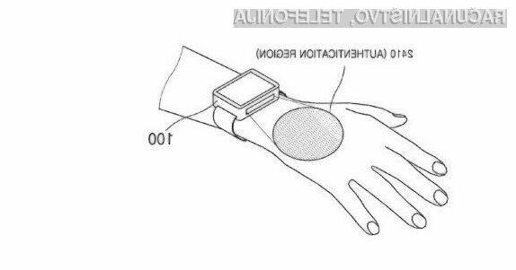 Tehnologija bralnika prstnih odtisov podjetja Samsung bo namenjena za širšo uporabo!
