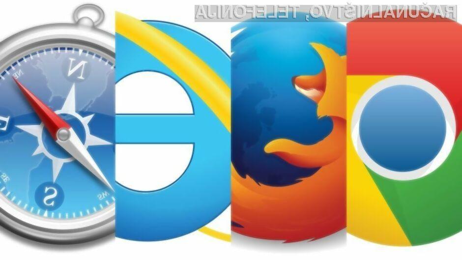 Chrome bo kmalu postal številka ena!