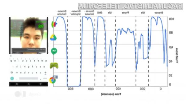 Google bližje svetu brez dostopnih gesel