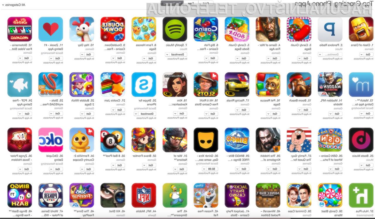 App Store nas bo pričel bombardirati z reklamnimi oglasi!