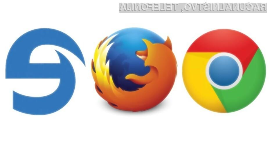 Chrome je priljubljen predvsem na račun enostavnosti uporabe in hitrega delovanja.
