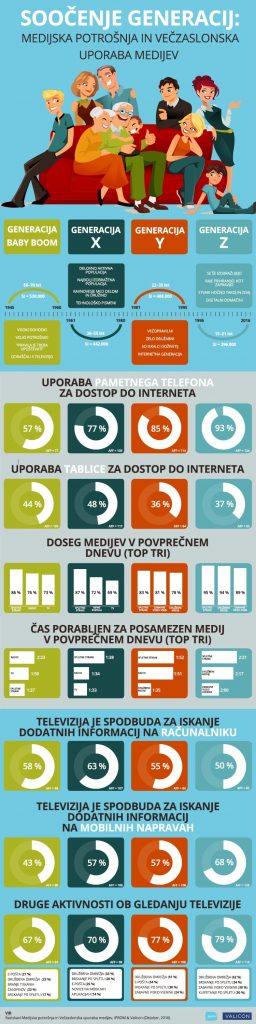 Televizija aktivno spodbuja uporabo interneta