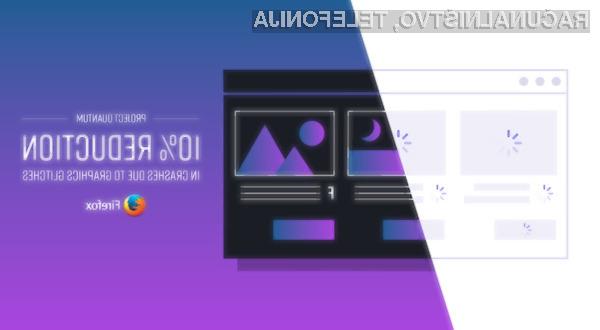 Novi Firefox ponuja hitrejše deskanje z manj težavami!
