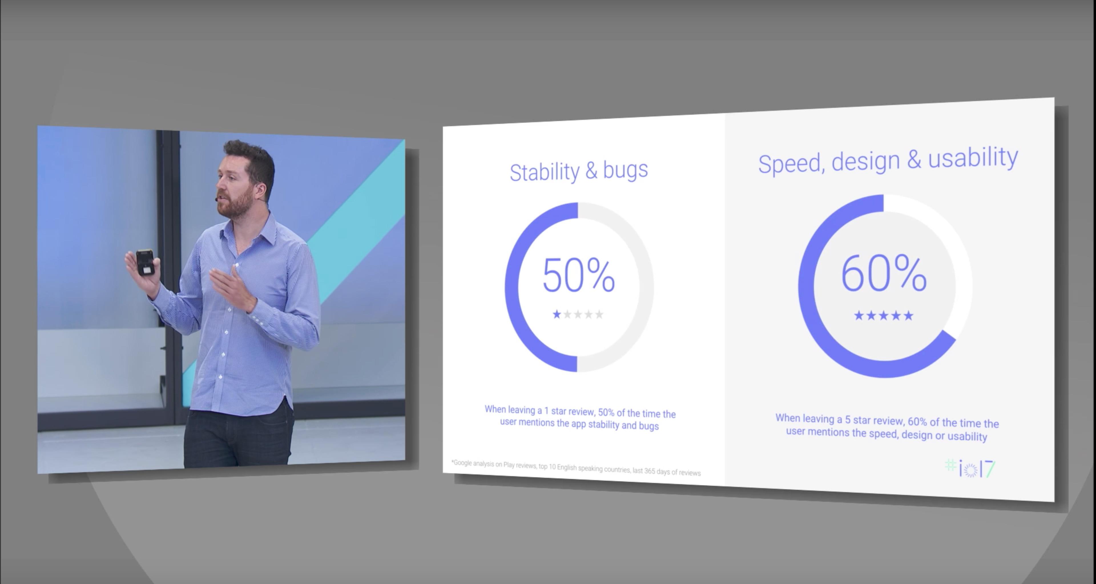 Preverite, kako se namerava Google boriti prosti slabim aplikacijam za Android!