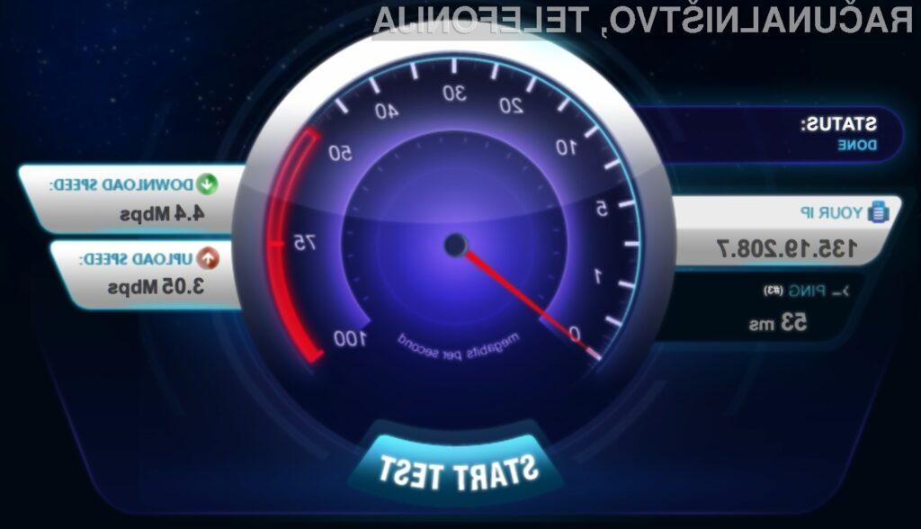 Hitrost dostopa do interneta je pogosto precej nižja od oglaševane.