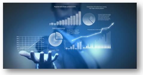 ERP Prihodnosti - Mobilnost in poslovanje v oblaku