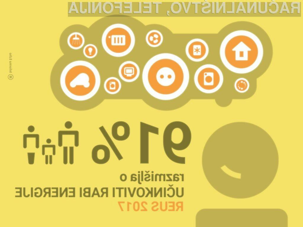 Kje so ključni premiki pri rabi energije