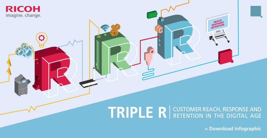 ricoh_triple_r.jpg