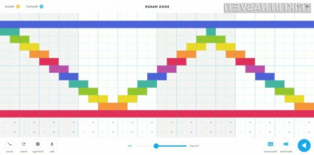 S pomočjo Googla ustvarite svoj glasbeni komad