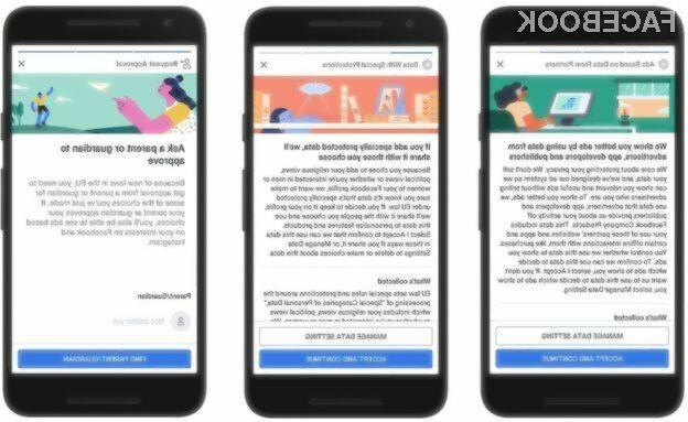 Facebook si želi uporabe tehnologije prepoznavanja obrazov! Kaj pa mi?