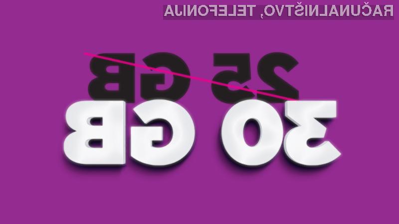 Nova količina prenosa podatkov za Telemachove uporabnike