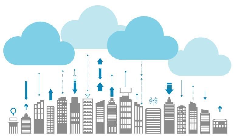 Kako shraniti podatke v oblak?