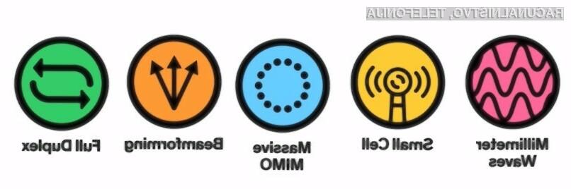 5G omrežje z mnogimi izboljšavami
