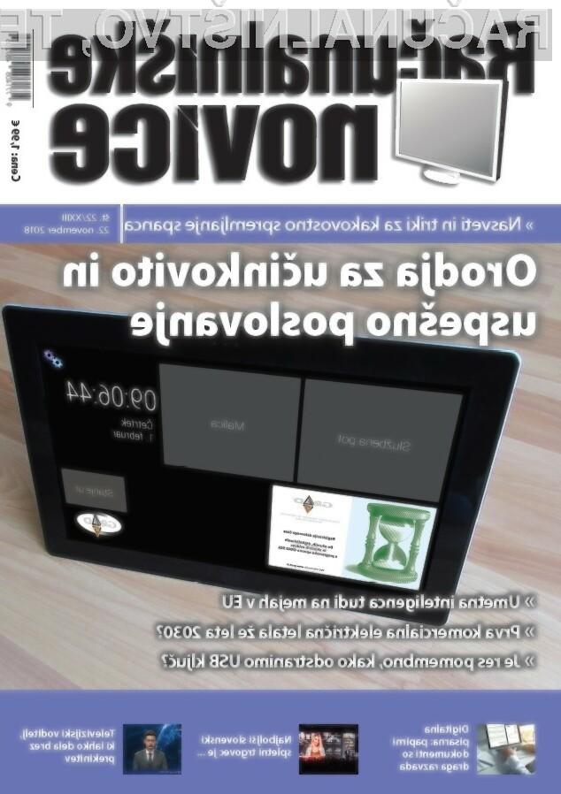 Nova številka revije: Orodja za učinkovito in uspešno poslovanje