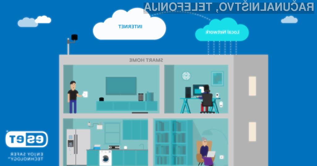 Ali lahko poskrbite za varen pametni dom?