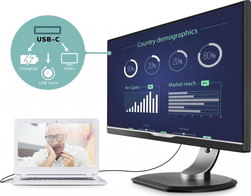 Philipsovi monitorji s priklopno postajo USB-C