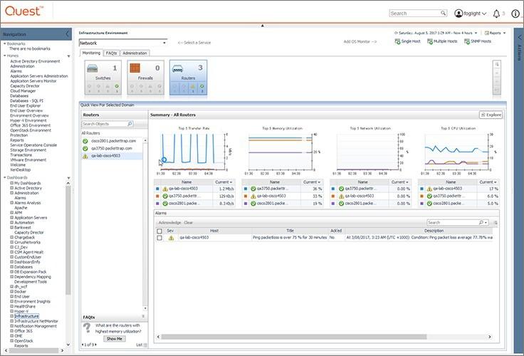 Pregled in optimizacija delovanja VMware in Hyper-V okolij s Foglight for Virtualization