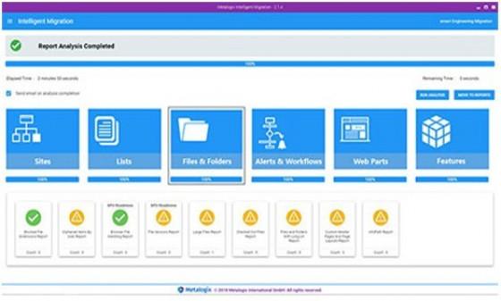 Eno najboljših orodij za migracijo okolji SharePoint in Office 365.