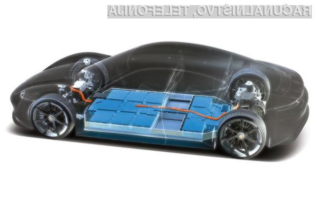 Polnjenje električnih avtomobilov bo kmalu postalo nadvse hitro in enostavno.