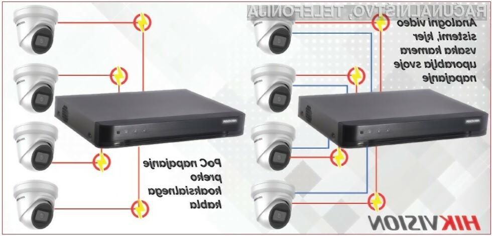 Analogni sistemi s PoC pridobivajo na priljubljenosti