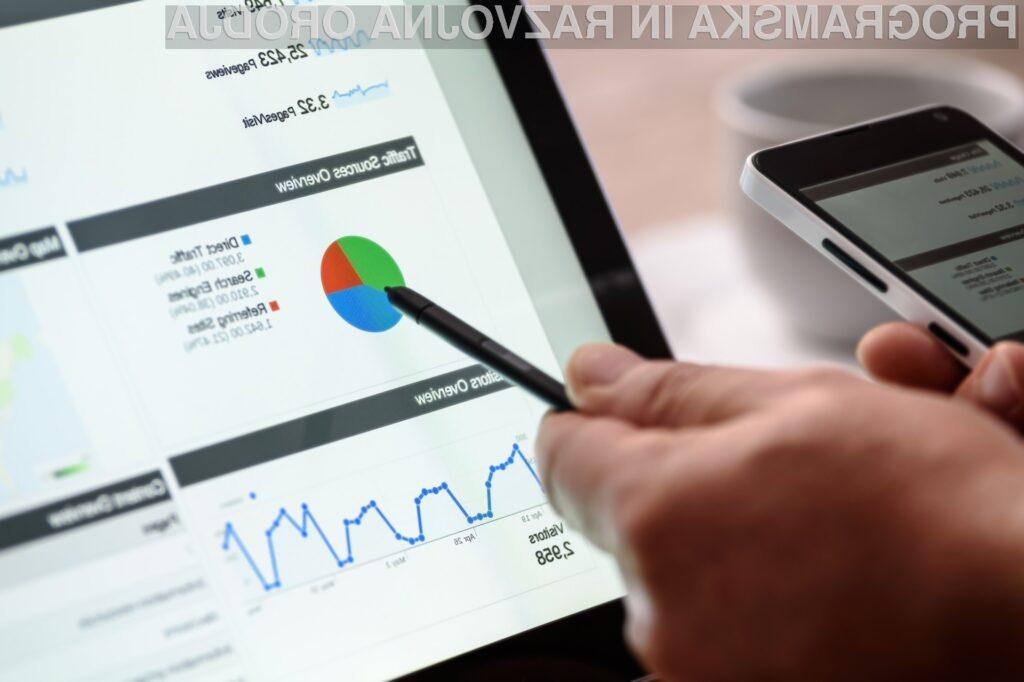 Vas zanima Googlova neverjetna statistika v letošnjem letu?