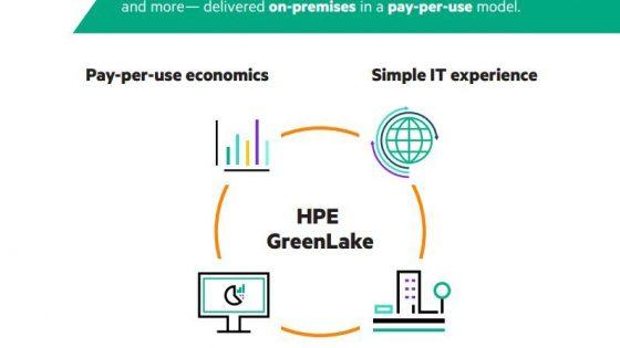 Po poslovne rezultate s HPE GreenLake