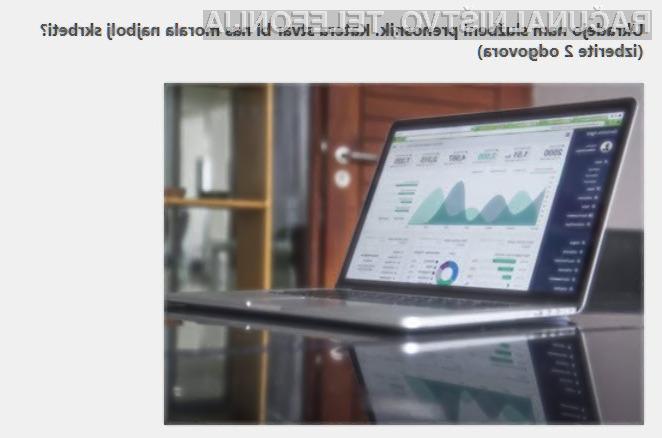 E-kviz kibernetske varnosti