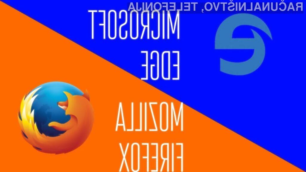 Microsoft je s pripravo spletnega brskalnika Edge s pogonom Chromium zadel v polno!