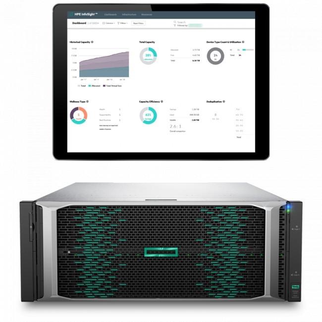 5 razlogov, zakaj je HPE Primera najpametnejši high-end storage sistem na svetu