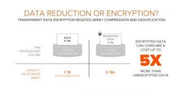 Thales & Pure storage end-to-end enkripcija brez izgube prostora