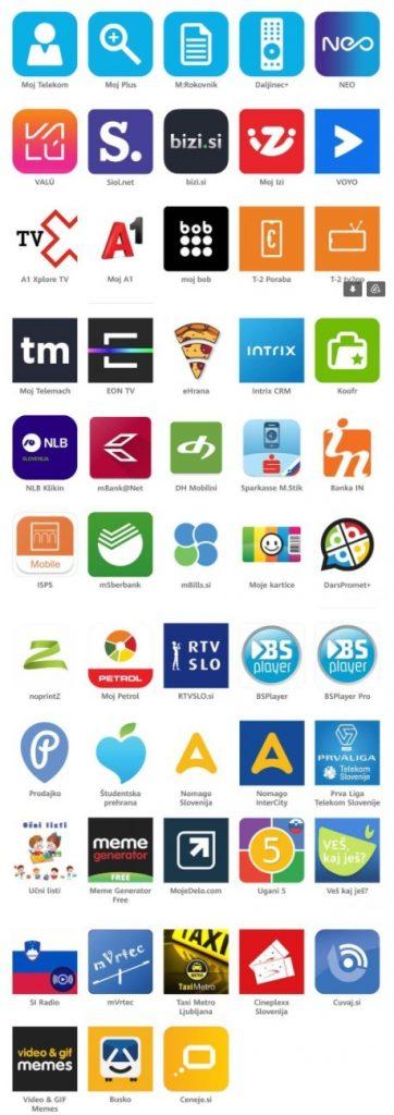 Prenesite tisoče aplikacij na Huawei P Smart 2021 s trgovino AppGallery in iskalnikom Petal Search